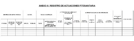Gestion Integrada de Plagas